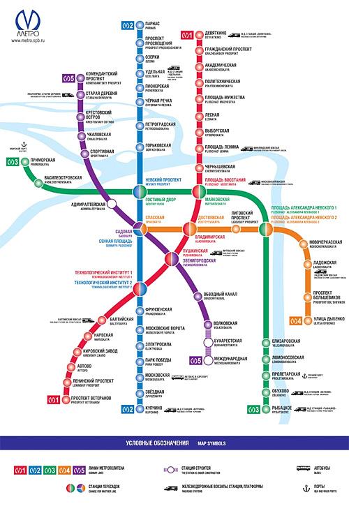 график работы метро: